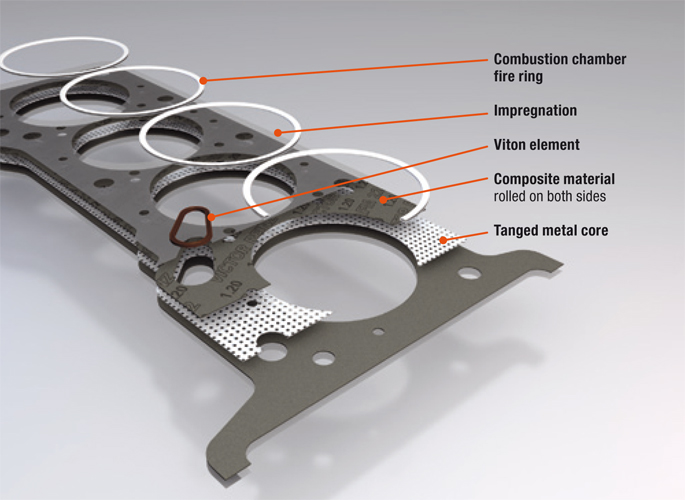 Classical composite head gasket with